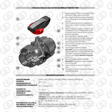 PP-H Manual Valves